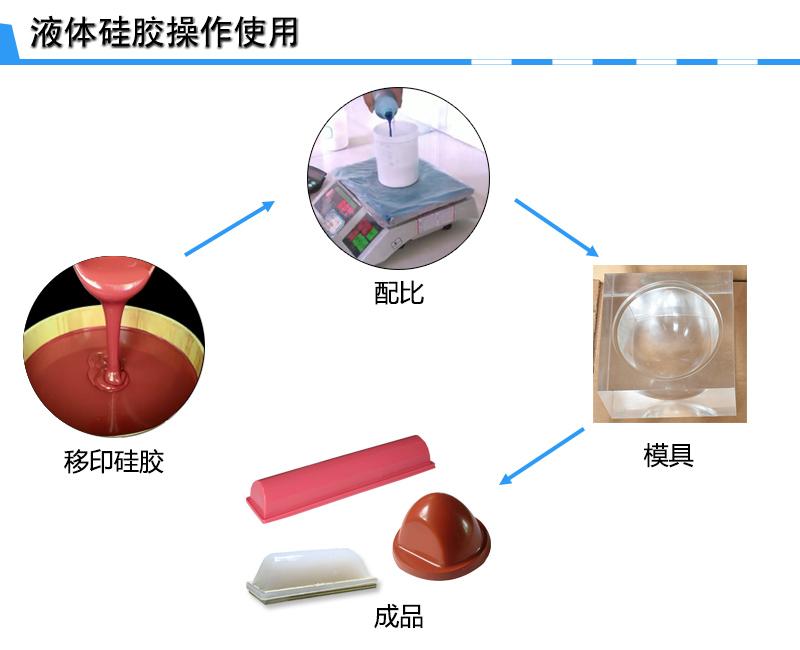 移印硅胶头制作