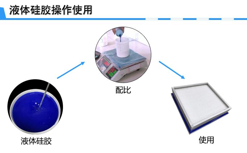 液槽硅胶操作